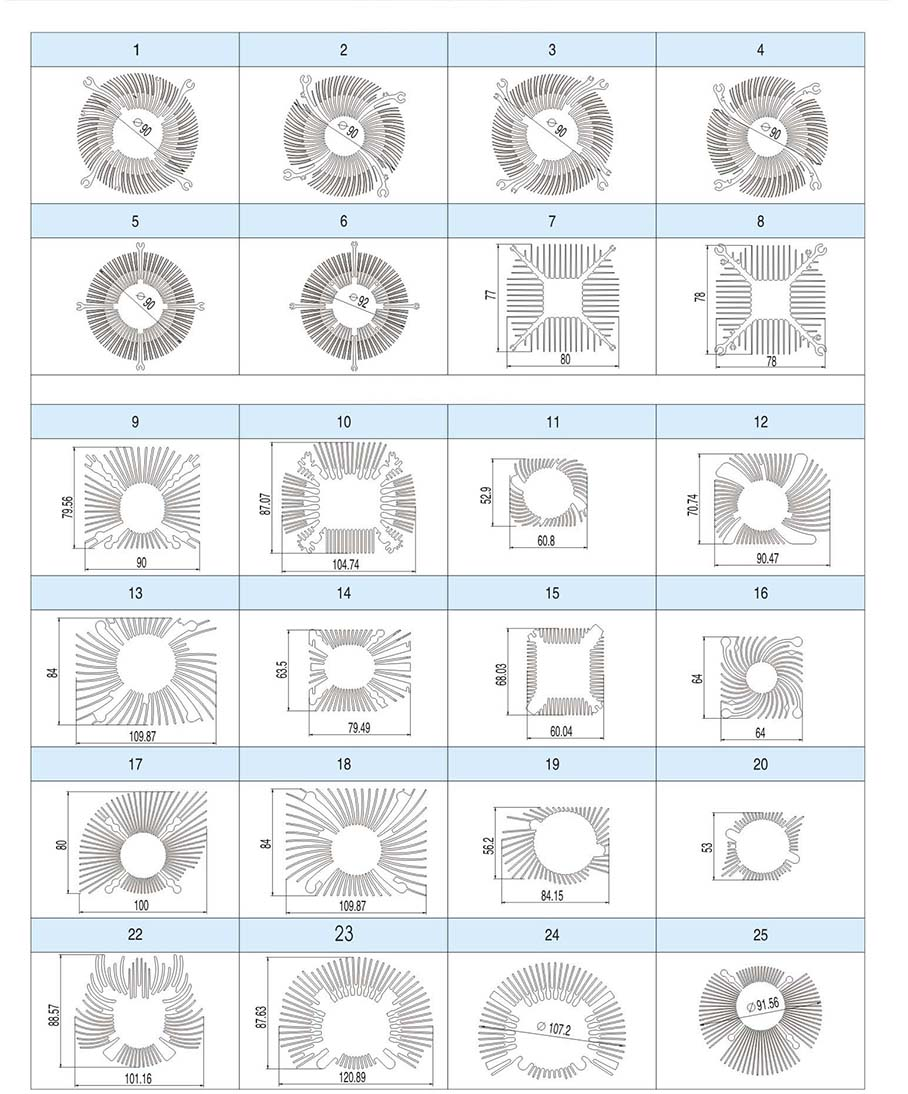aluminium heatsink features